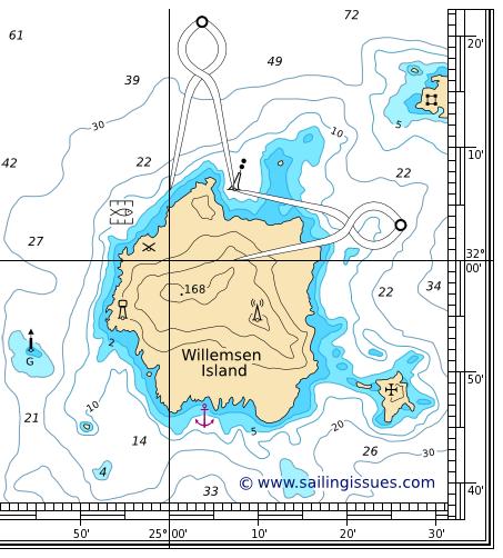 Marine navigation courses: the nautical chart - RYA & ASA