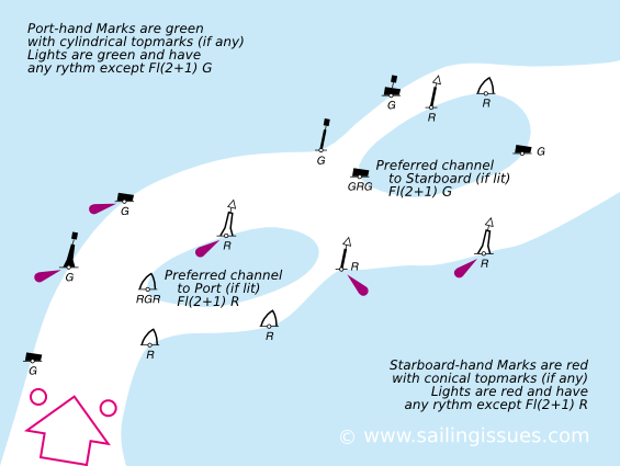 Lights Buoys Aids To Navigation