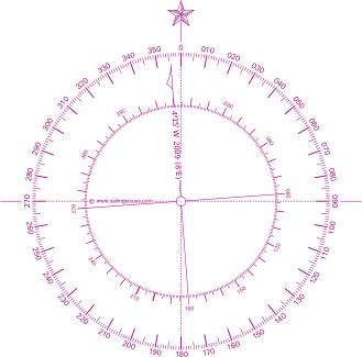 Marine Navigation Courses Compass Navigation