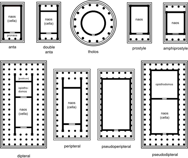 classical greek architecture characteristics