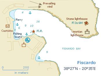 Fiskardo