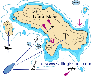 Ranges in coastal navigation - leading lights